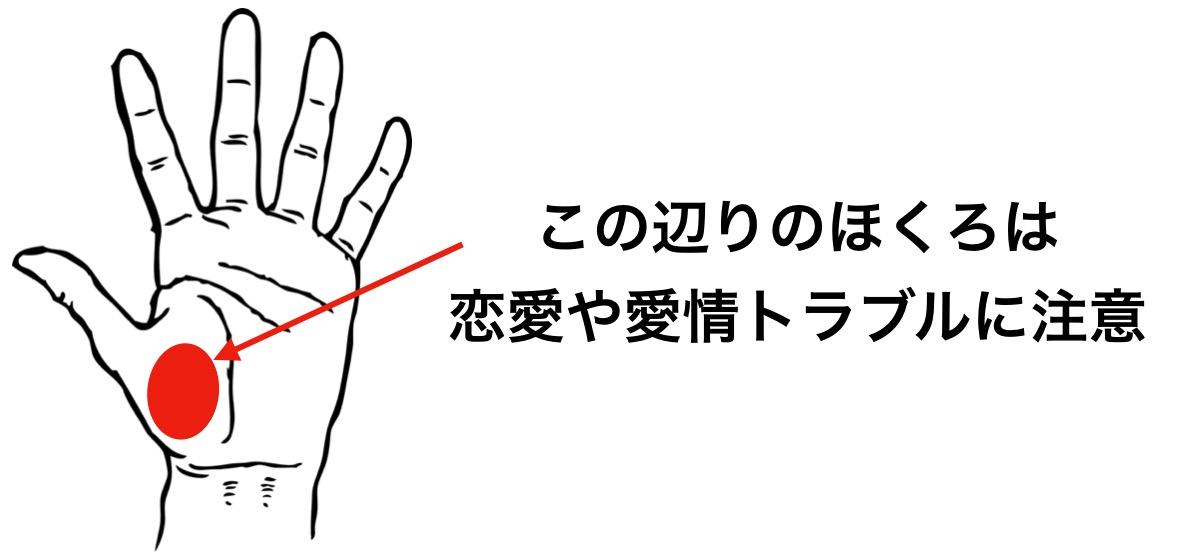 恋愛トラブルに注意の手のひらのほくろの位置