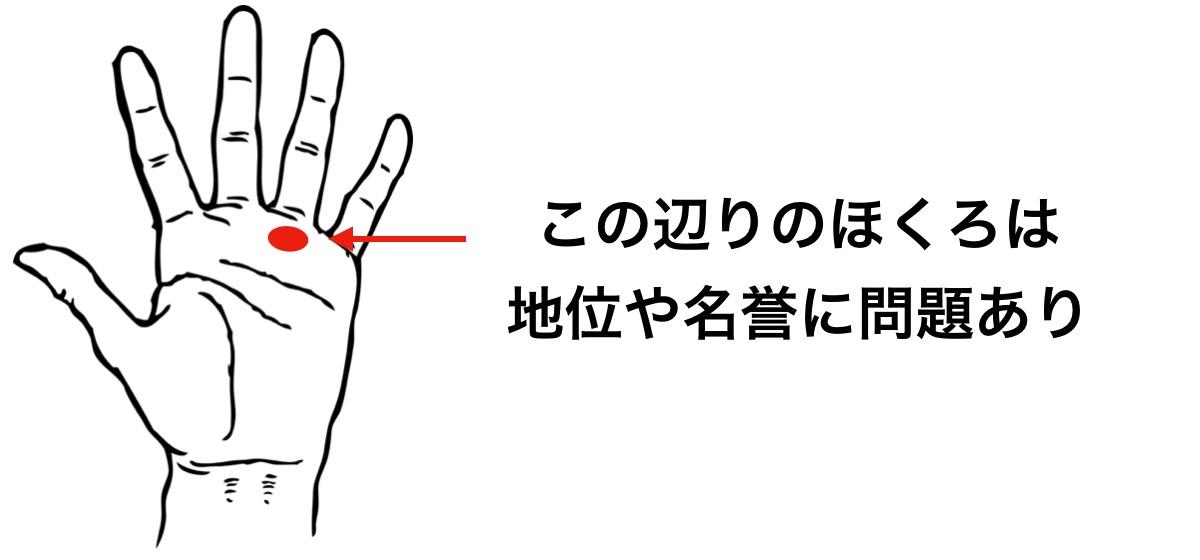 手のひらのほくろで地位や名誉を失う可能性のある位置