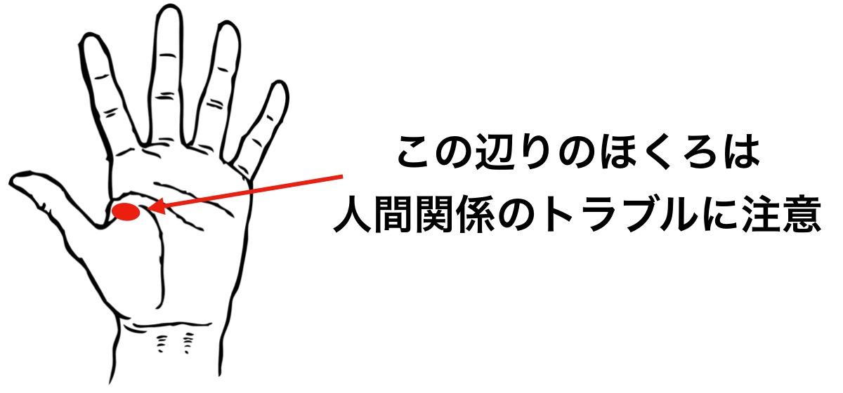 手のひらのほくろで人間関係に注意したい位置