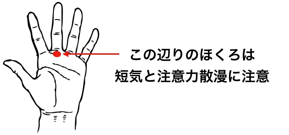 手のひらのほくろで短気で集中力が散漫になりやすい位置