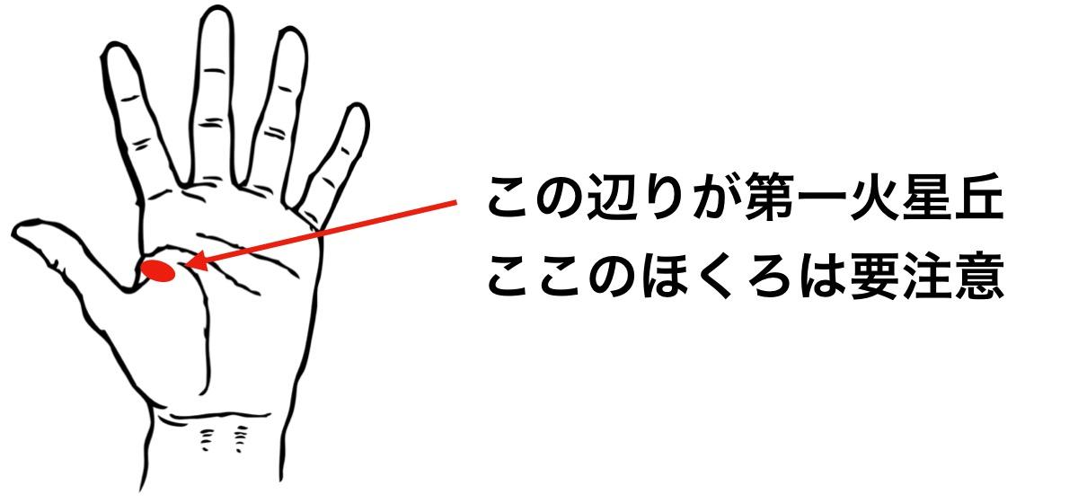 第一火星丘にある手のひらのほくろは人間関係に要注意