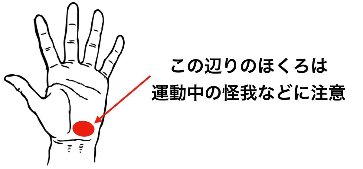 運動に注意の手のひらのほくろの位置