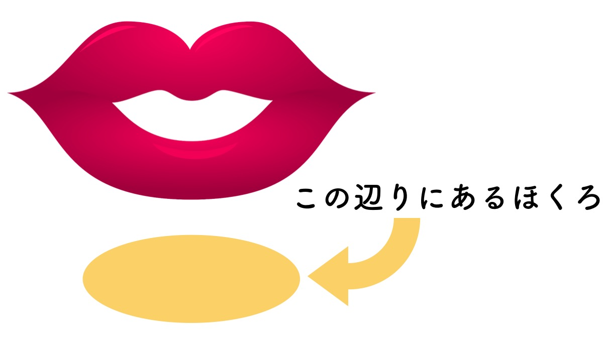 顎(あご)のほくろが意味する運命と性格のイメージ