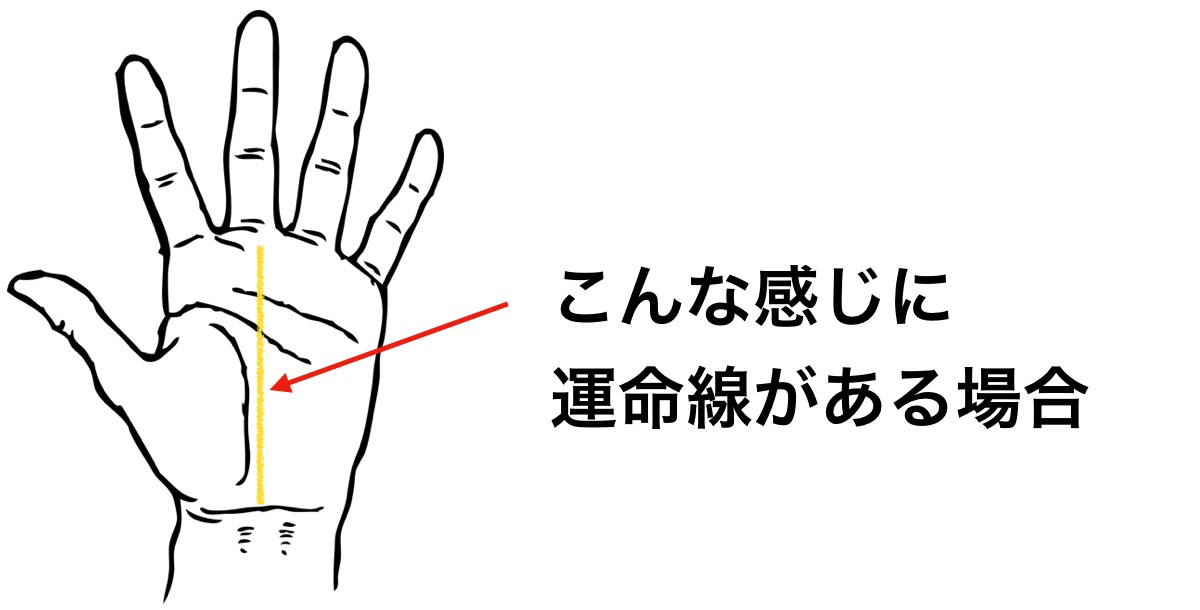運命線が、手首から中指に向かってまっすぐ伸びている